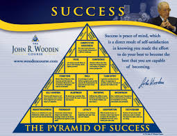 pyramid success